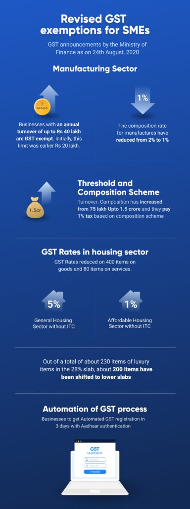 Revised GST exemptions for SMEs