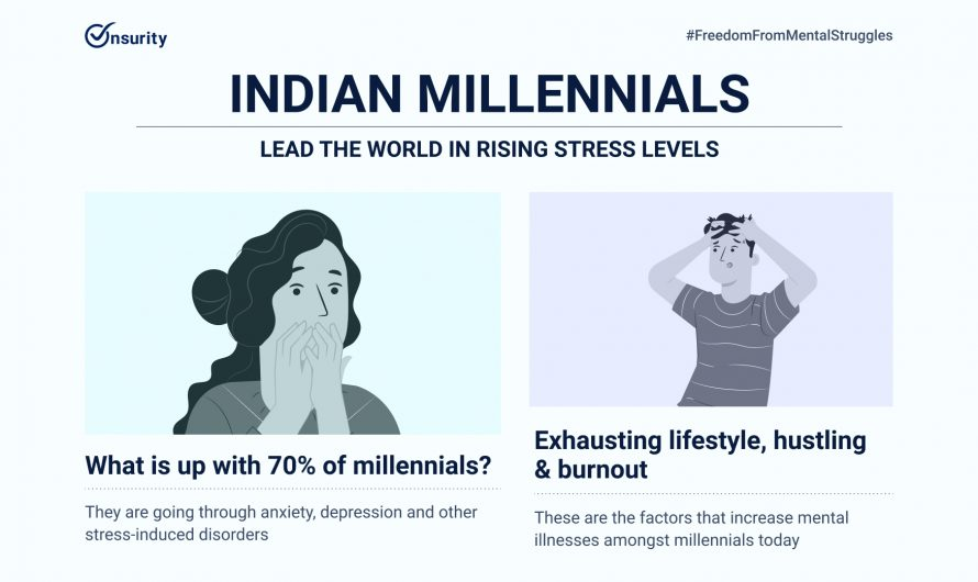 Why are millennials dealing with mental stress?