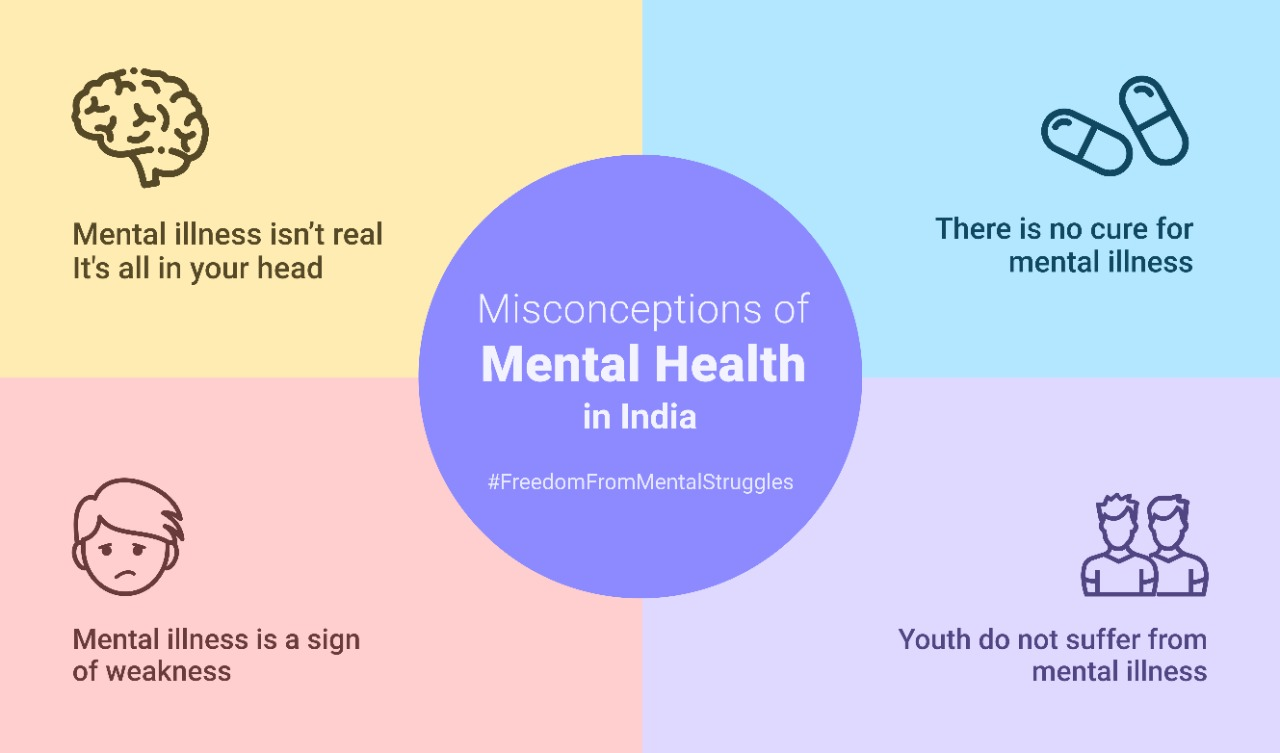 Misconceptions About Mental Health