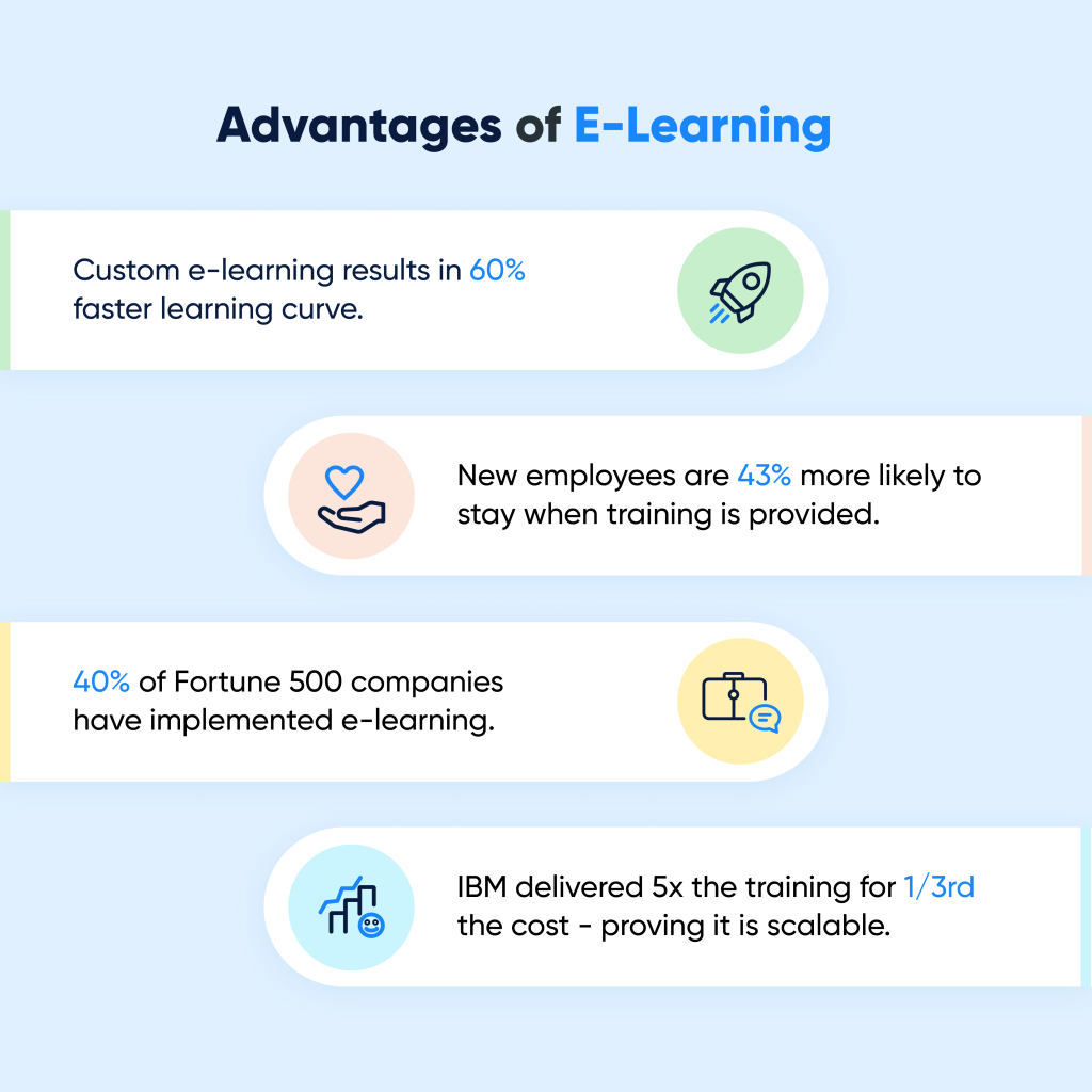 Advantages of e-learning for employers