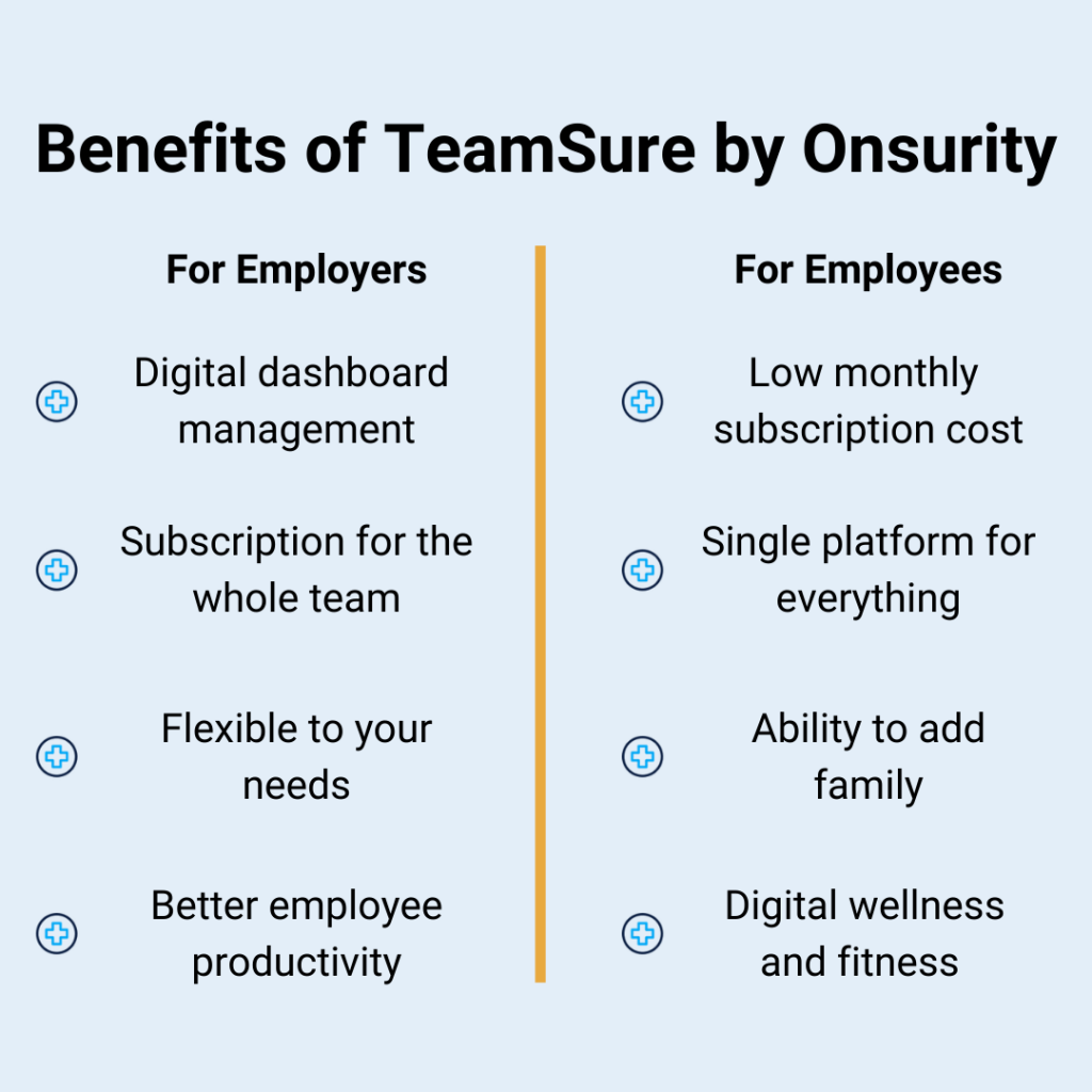 the benefits of TeamSure by Onsurity