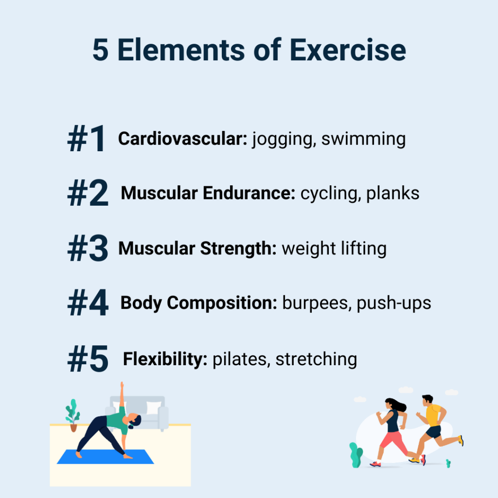 5 elements of exercise for young adults