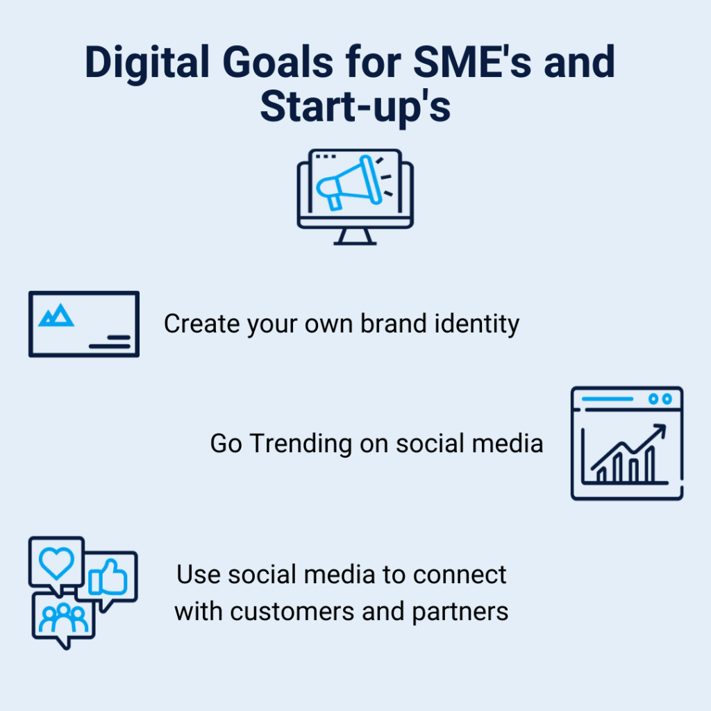digital goals for small businesses