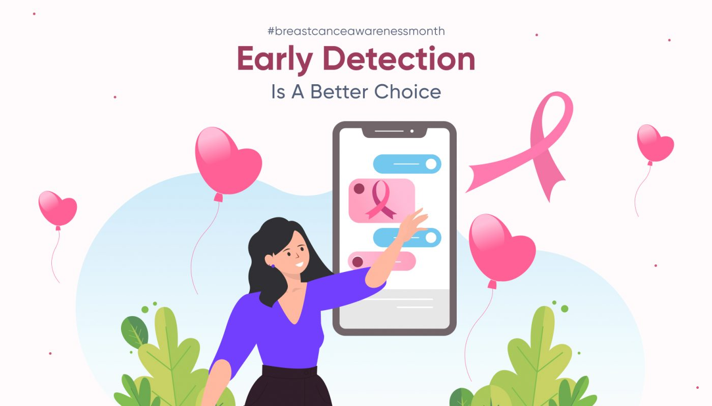 Breast cancer detection and risk factors