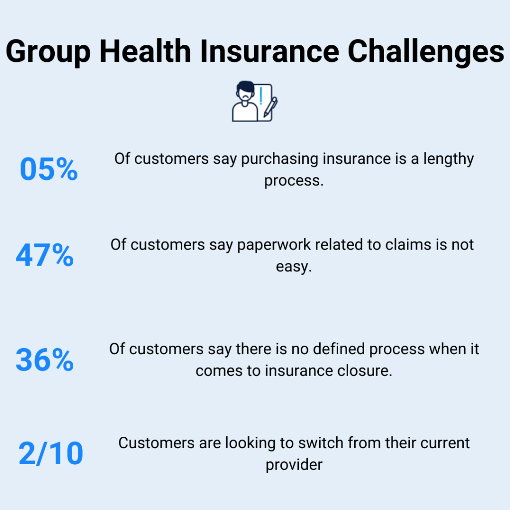 Challenges companies face when it comes to getting group health insurance