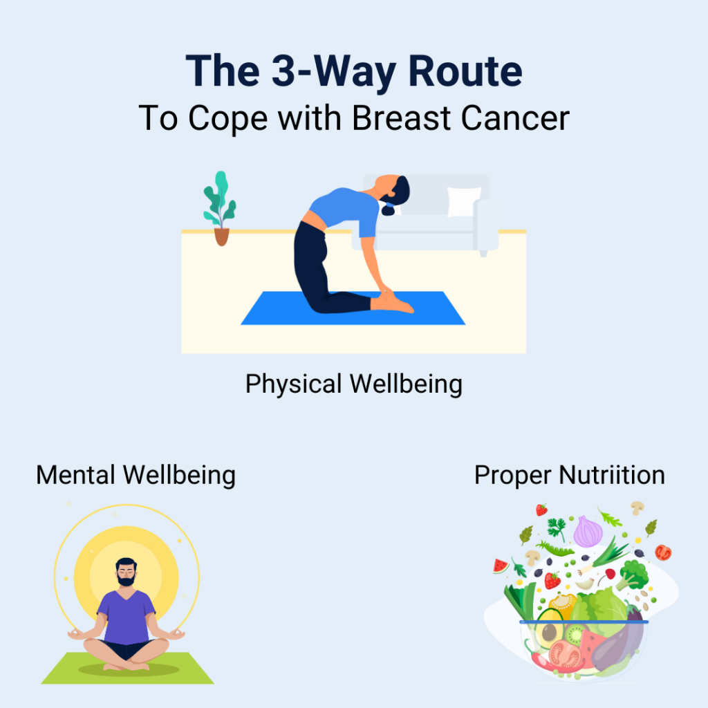 Fighting Breast Cancer Naturally