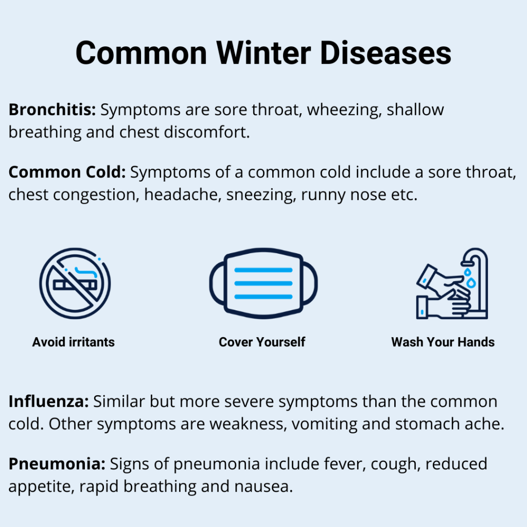 breathing issues during winter