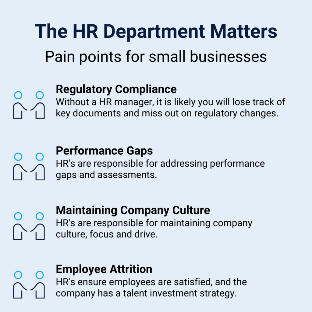 HR solutions for small businesses