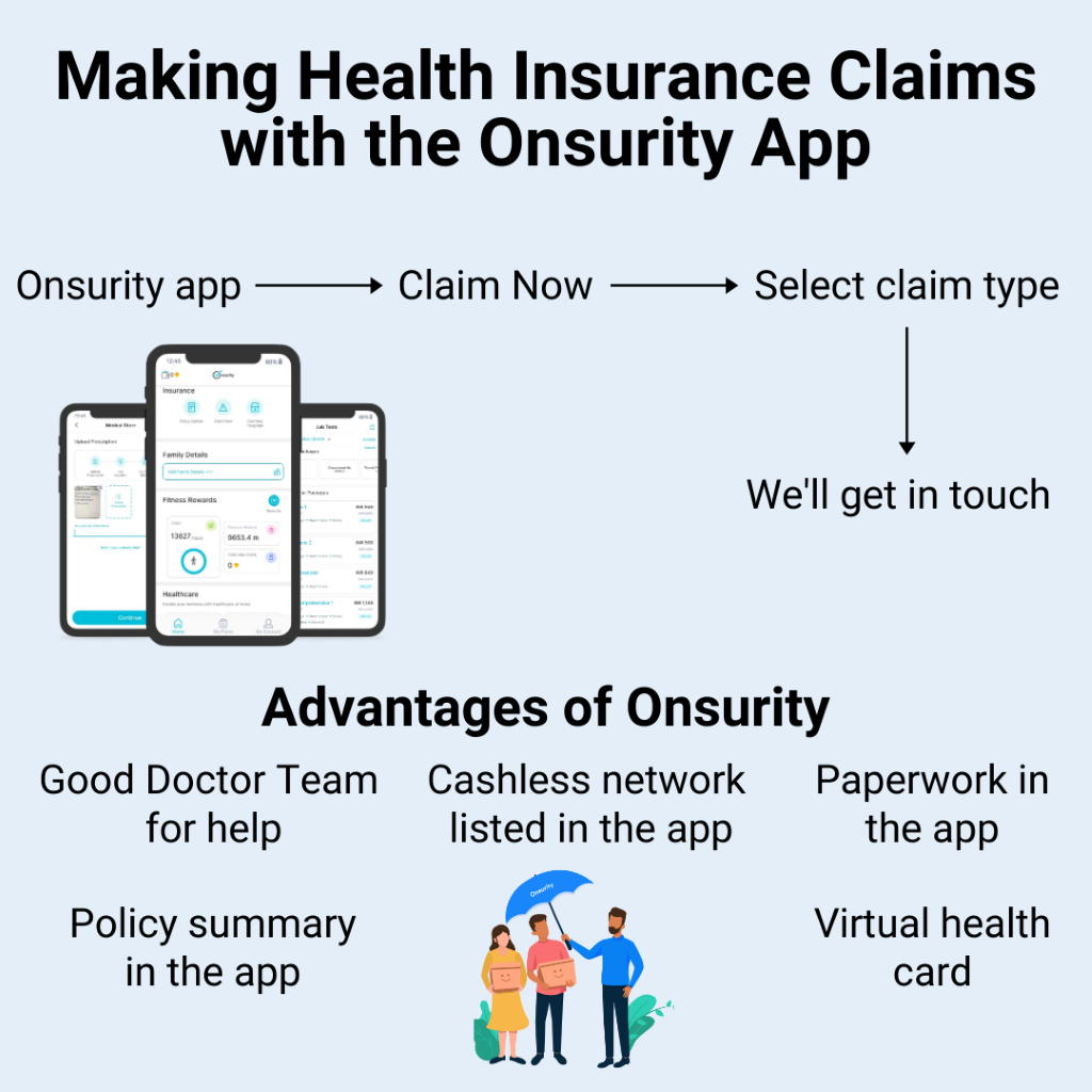 Ease claims process with Onsurity