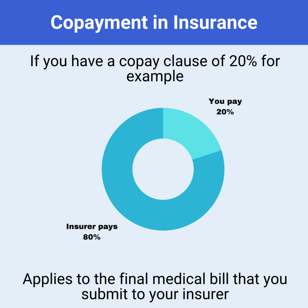copayment in insurance example