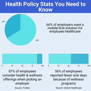 Health and safety policy for companies stats