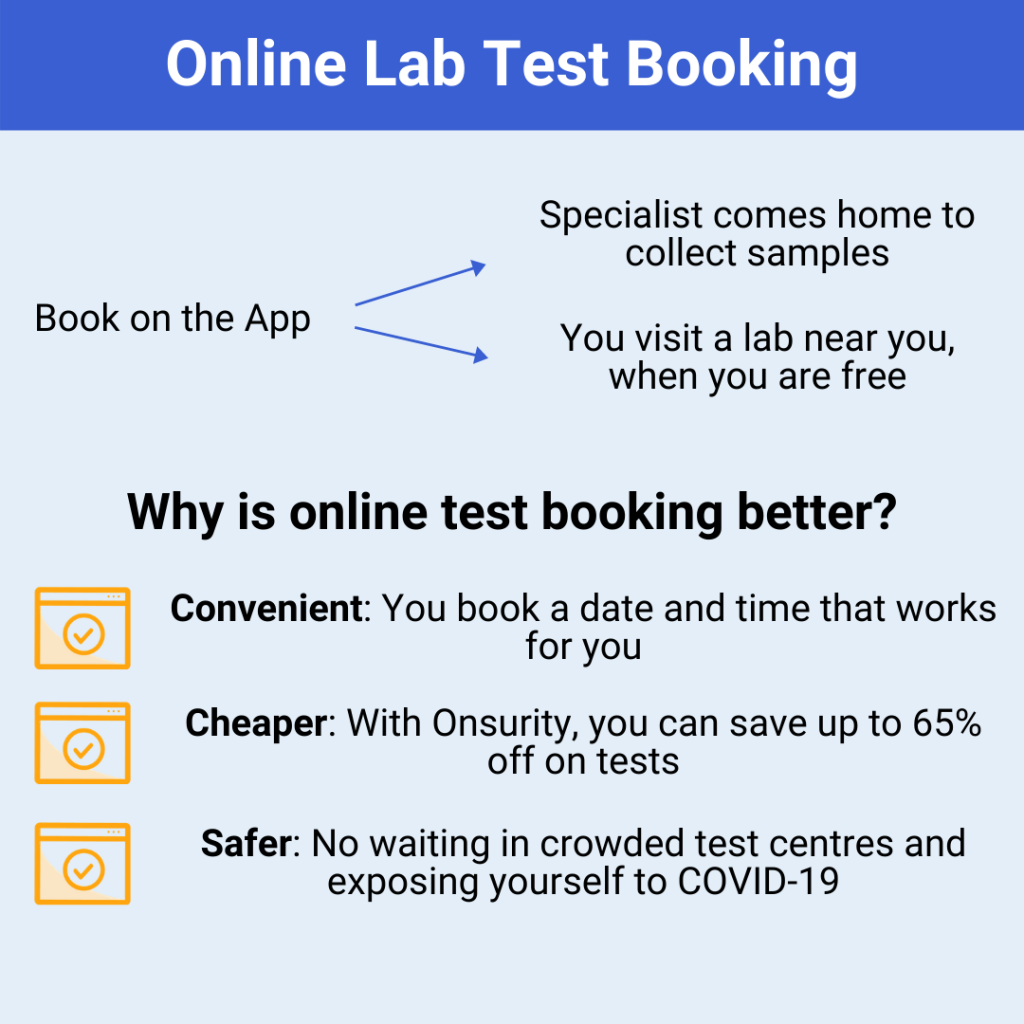 online lab tests with onsurity