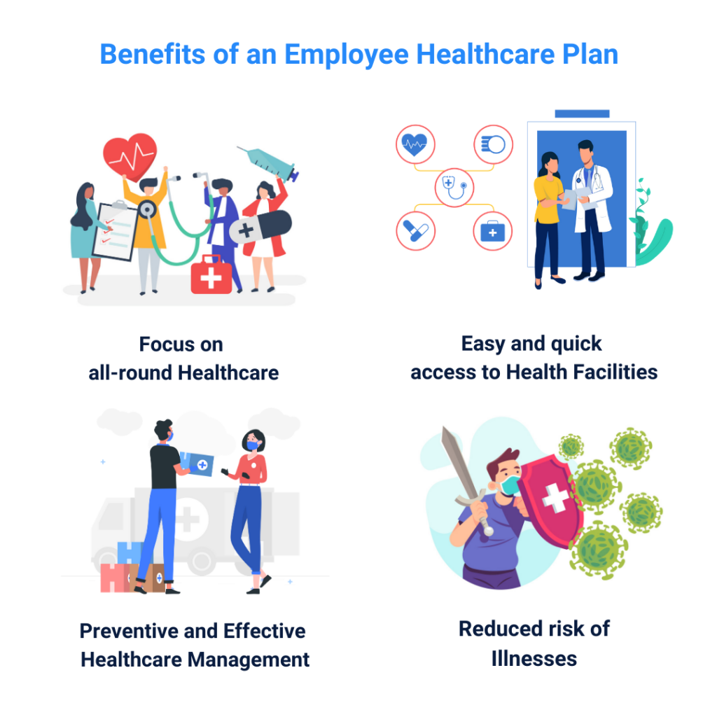 Healthcare Plan benefits for employee safety and health