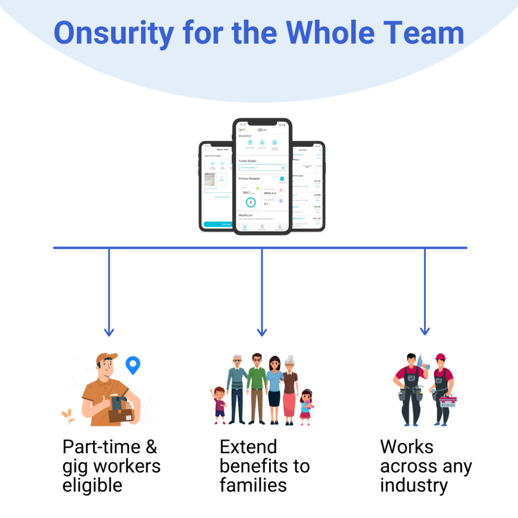 Onsurity healthcare membership for the whole team