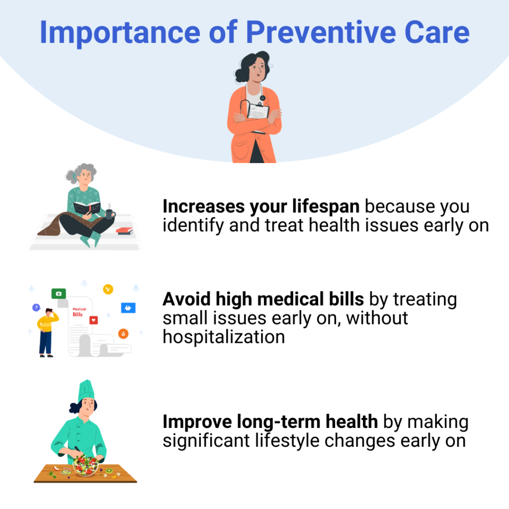 Importance of Preventive Health Check-Up for Women