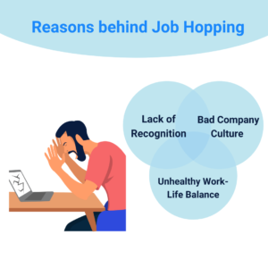 why is job hopping bad