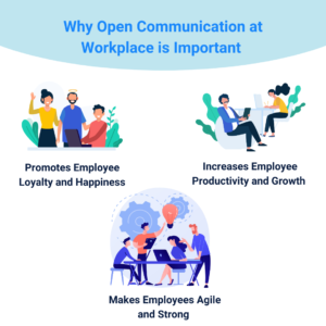 Open Communications in the workplace