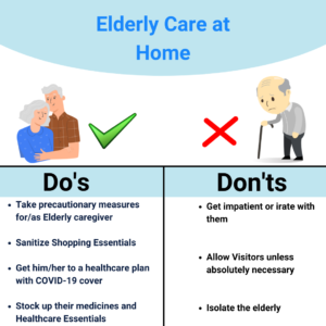 elderly care during covid-19