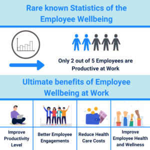 Employee health and wellbeing