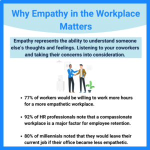 Importance of Empathy in Workplace