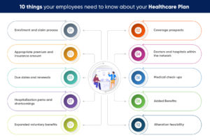 things to know about employee healthcare plan